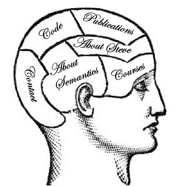 Phrenology of Semantics